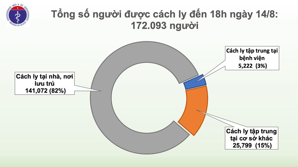 cach ly chieu 141