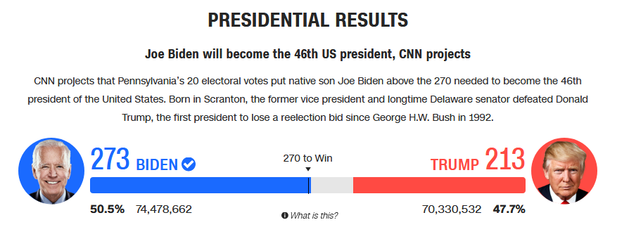 Screenshot 2020 11 08 2020 presidential election results