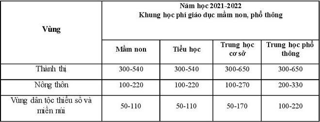 Vung page 0011